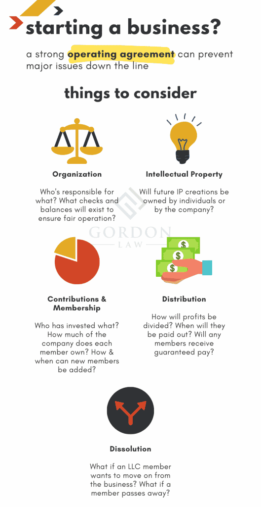 Tips for Your LLC Operating Agreement Infographic - How to Register an LLC in Illinois - Chicago Tax Lawyer Firm