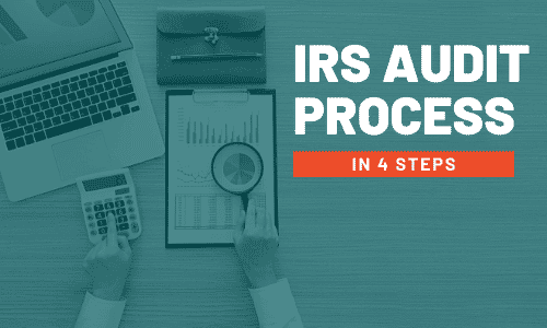 What Happens When You Get Audited by the IRS? 4 Steps of the IRS Audit Process